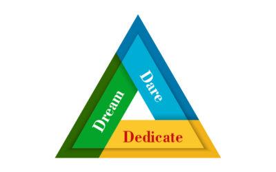 A 3D Formula for Success