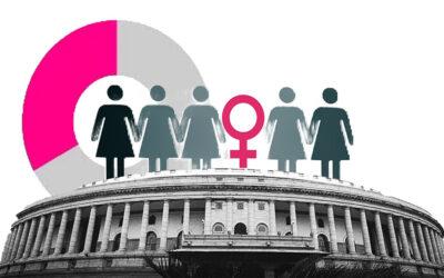 Women's Reservation Bill